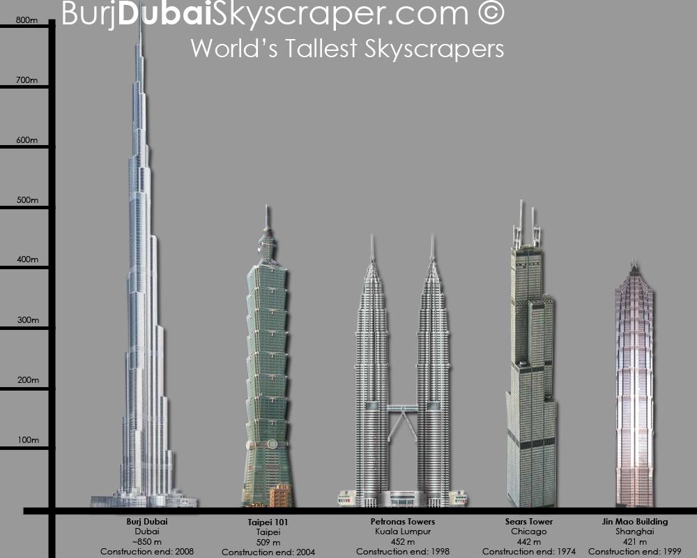 Gambar Sketsa Gedung Tinggi Sobsketsa